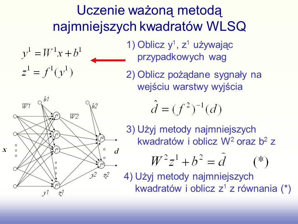 1)Oblicz y 1, z 1 używając przypadkowych wag 2)Oblicz pożądane sygnały na wejściu warstwy wyjścia 3)Użyj metody najmniejszych kwadratów i oblicz W 2 oraz b 2 z 4)Użyj metody najmniejszych kwadratów i oblicz z 1 z równania (*)