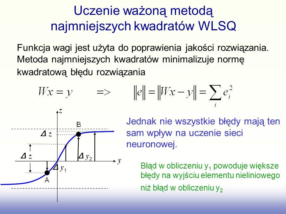 Uczenie ważoną metodą najmniejszych kwadratów WLSQ Funkcja wagi jest użyta do poprawienia jakości rozwiązania.
