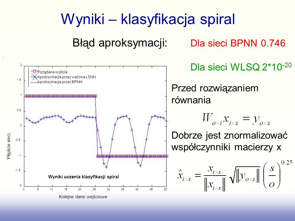 Przed rozwiązaniem równania Dobrze jest znormalizować współczynniki macierzy x 05101520253035404550 -2 -1.5 -0.5 0 0.5 1 1.5 2 Kolejne dane wejściowe Wyjście sieci Pożądane wyjście Aproksymacja przez BPNN Wyniki uczenia klasyfikacji spiral Aproksymacja przez ważona LSNN Wyniki – klasyfikacja spiral Błąd aproksymacji: Dla sieci BPNN 0.746 Dla sieci WLSQ 2*10 -20