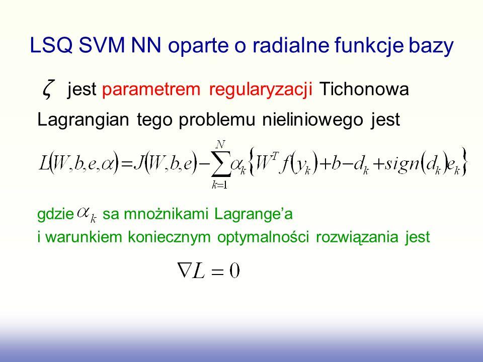 Lagrangian tego problemu nieliniowego jest gdzie sa mnożnikami Lagrangea i warunkiem koniecznym optymalności rozwiązania jest LSQ SVM NN oparte o radialne funkcje bazy jest parametrem regularyzacji Tichonowa