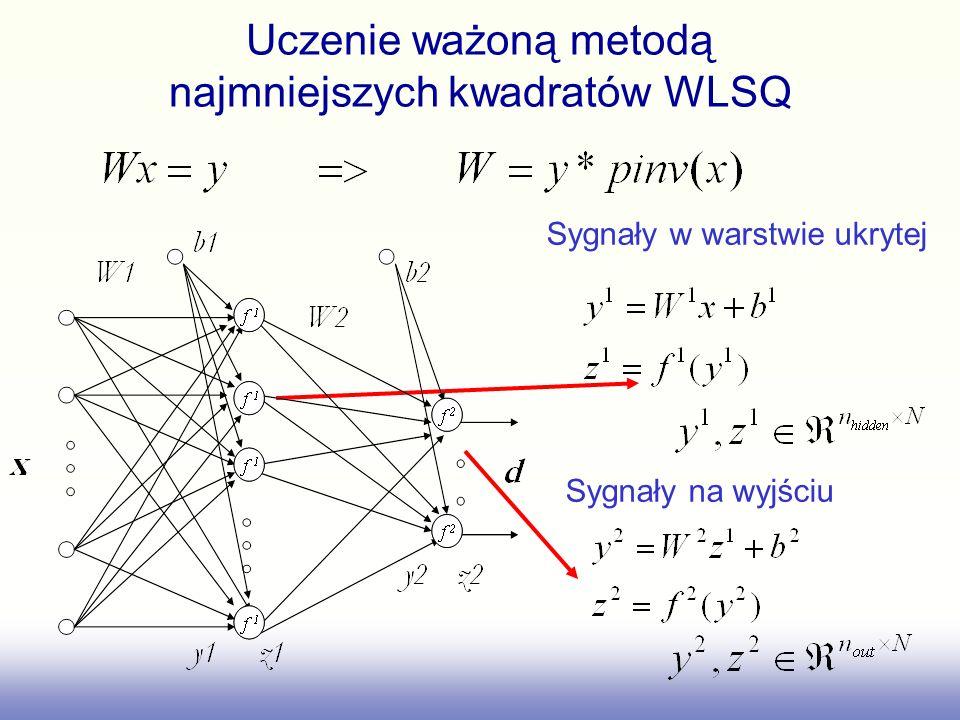 Problemy z sumą kwadratów Błąd obliczony w oparciu o sumę kwadratów ma pewne wady –Jeśli wymagana odpowiedź jest 1 a otrzymaną jest 0.00000001 to gradient funkcji logistycznej jest prawie zero i nie można zmniejszyć błędu.