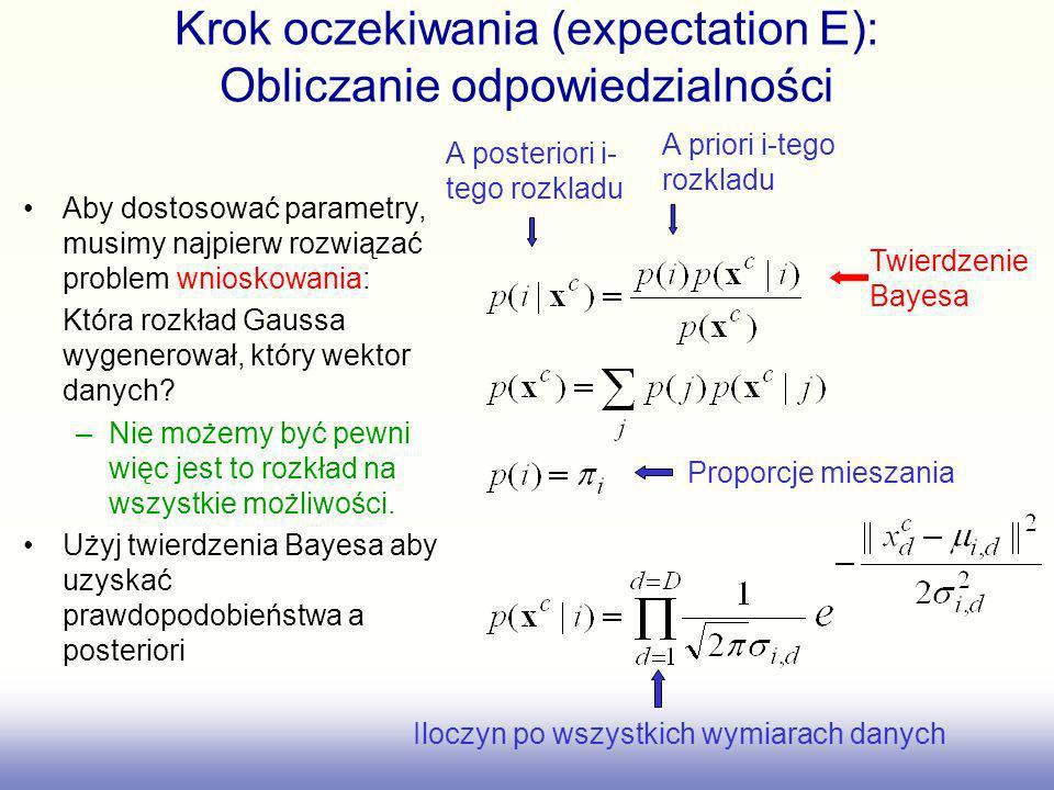 Krok oczekiwania (expectation E): Obliczanie odpowiedzialności Aby dostosować parametry, musimy najpierw rozwiązać problem wnioskowania: Która rozkład