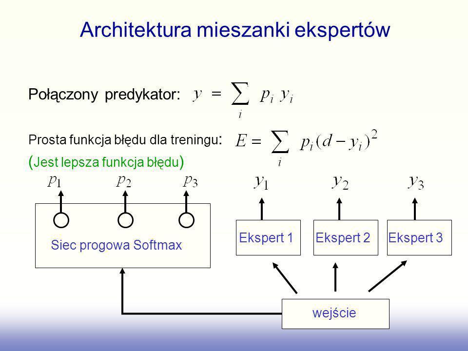 Architektura mieszanki ekspertów Połączony predykator: Prosta funkcja błędu dla treningu : ( Jest lepsza funkcja błędu ) Ekspert 1 Ekspert 2 Ekspert 3