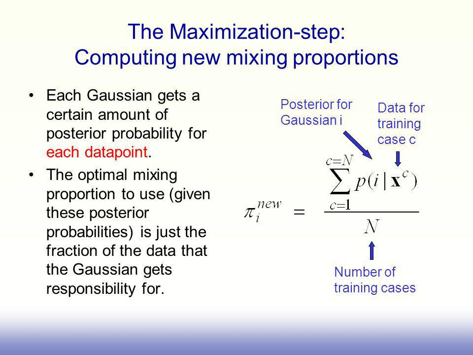 The Maximization-step: Computing new mixing proportions Each Gaussian gets a certain amount of posterior probability for each datapoint. The optimal m