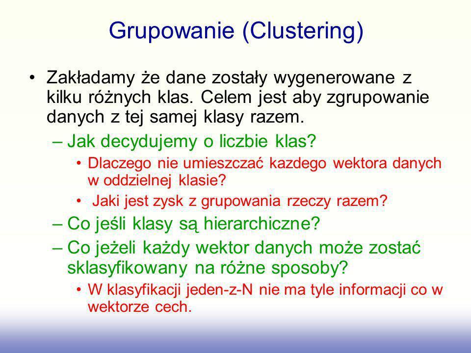 Grupowanie (Clustering) Zakładamy że dane zostały wygenerowane z kilku różnych klas. Celem jest aby zgrupowanie danych z tej samej klasy razem. –Jak d
