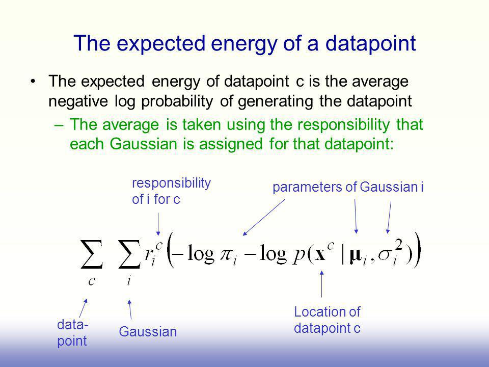 The expected energy of a datapoint The expected energy of datapoint c is the average negative log probability of generating the datapoint –The average is taken using the responsibility that each Gaussian is assigned for that datapoint: data- point Gaussian responsibility of i for c parameters of Gaussian i Location of datapoint c
