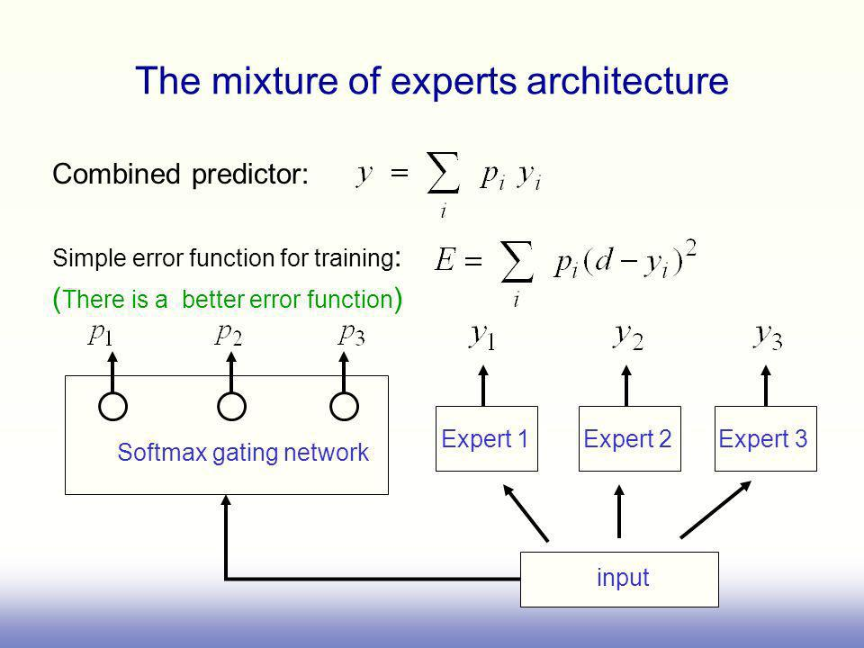 The mixture of experts architecture Combined predictor: Simple error function for training : ( There is a better error function ) Expert 1 Expert 2 Expert 3 input Softmax gating network