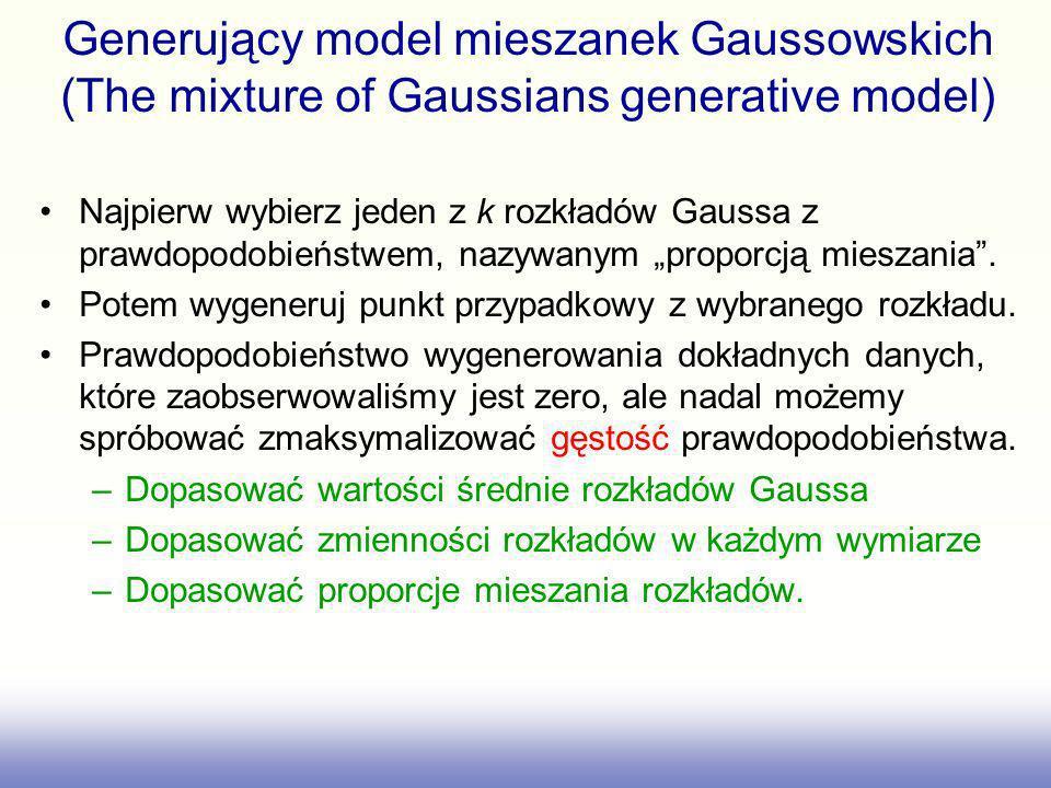 Generujący model mieszanek Gaussowskich (The mixture of Gaussians generative model) Najpierw wybierz jeden z k rozkładów Gaussa z prawdopodobieństwem,