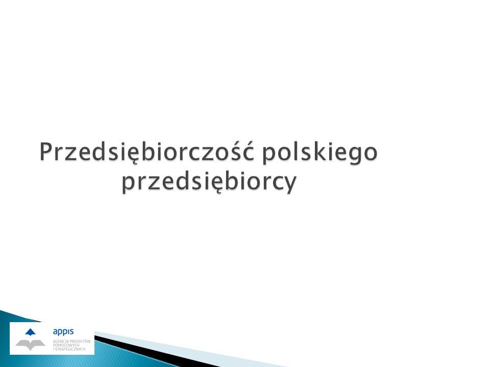 Przedsiębiorczość polskiego przedsiębiorcy