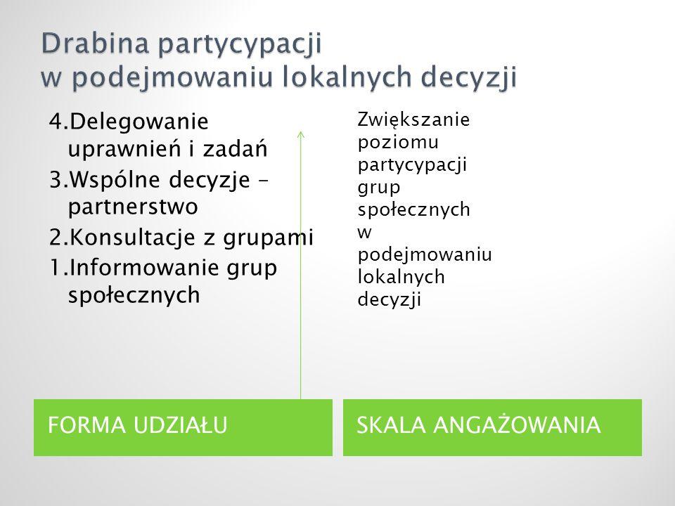 Demokracja przedstawicielska – decyzje są podejmowane przez wybieranych przedstawicieli Demokracja partycypacyjna – grupy nie pochodzące z wyboru są zaangażowane w podejmowanie decyzji – np.