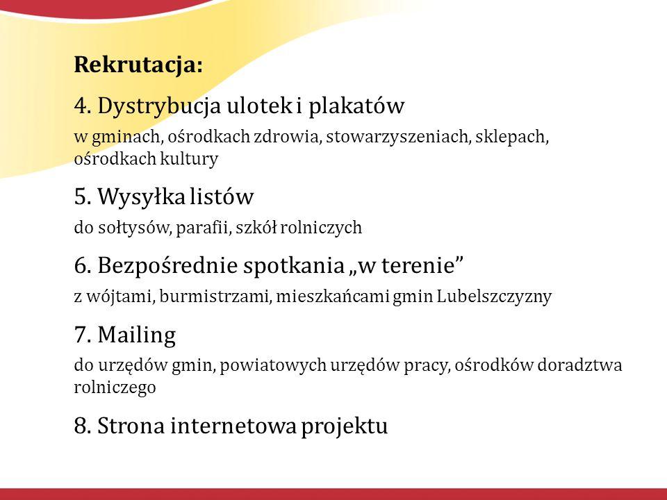 Działania – formy wsparcia uczestników/-czek: Trening kompetencji społecznych 16 godz.