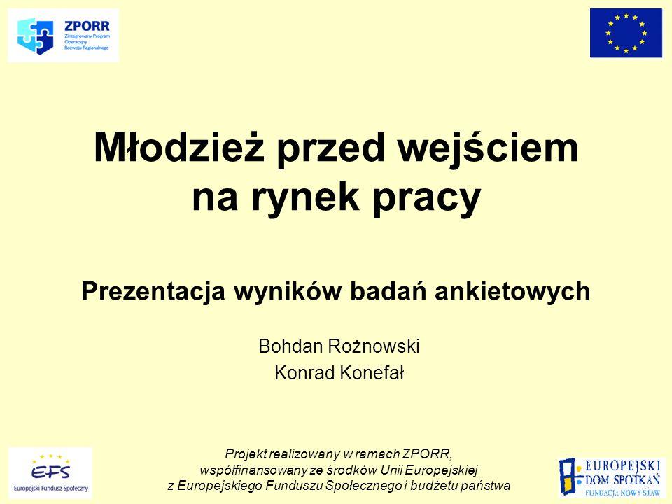 Młodzież przed wejściem na rynek pracy Prezentacja wyników badań ankietowych Bohdan Rożnowski Konrad Konefał Projekt realizowany w ramach ZPORR, współ
