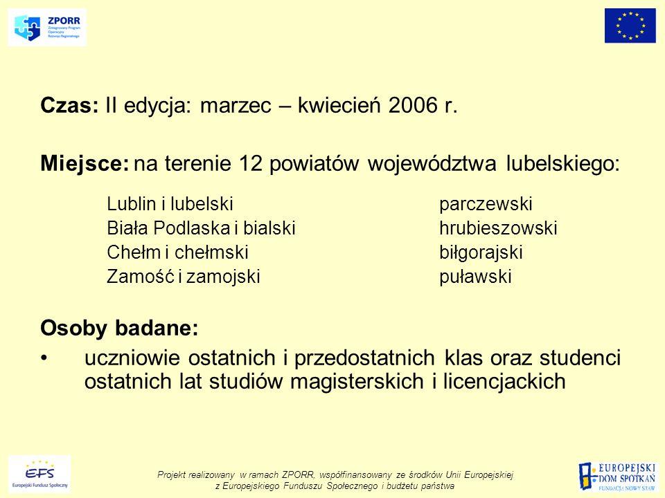 Czas: II edycja: marzec – kwiecień 2006 r. Miejsce: na terenie 12 powiatów województwa lubelskiego: Lublin i lubelski parczewski Biała Podlaska i bial