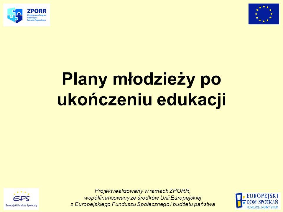 Plany młodzieży po ukończeniu edukacji Projekt realizowany w ramach ZPORR, współfinansowany ze środków Unii Europejskiej z Europejskiego Funduszu Społ