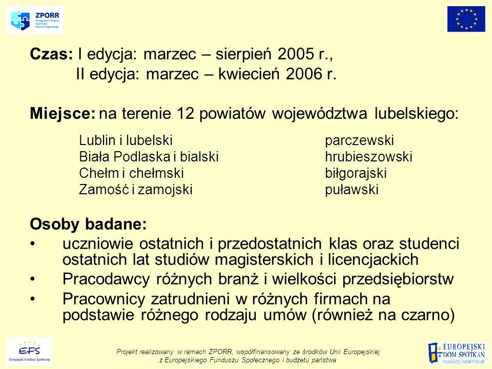 Czas: I edycja: marzec – sierpień 2005 r., II edycja: marzec – kwiecień 2006 r. Miejsce: na terenie 12 powiatów województwa lubelskiego: Lublin i lube