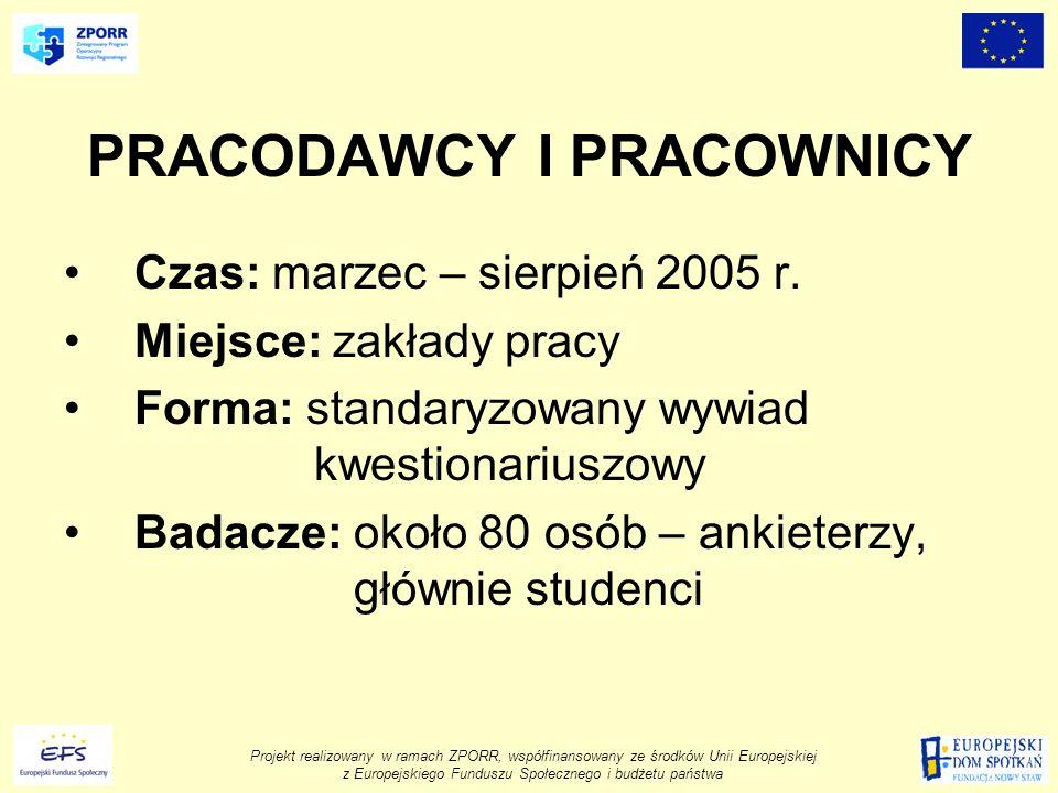 PRACODAWCY I PRACOWNICY Czas: marzec – sierpień 2005 r. Miejsce: zakłady pracy Forma: standaryzowany wywiad kwestionariuszowy Badacze: około 80 osób –