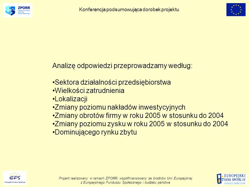 Projekt realizowany w ramach ZPORR, współfinansowany ze środków Unii Europejskiej z Europejskiego Funduszu Społecznego i budżetu państwa Konferencja podsumowująca dorobek projektu Analizę odpowiedzi przeprowadzamy według: Sektora działalności przedsiębiorstwa Wielkości zatrudnienia Lokalizacji Zmiany poziomu nakładów inwestycyjnych Zmiany obrotów firmy w roku 2005 w stosunku do 2004 Zmiany poziomu zysku w roku 2005 w stosunku do 2004 Dominującego rynku zbytu