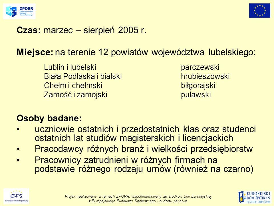 Projekt realizowany w ramach ZPORR, współfinansowany ze środków Unii Europejskiej z Europejskiego Funduszu Społecznego i budżetu państwa Czas: marzec – sierpień 2005 r.