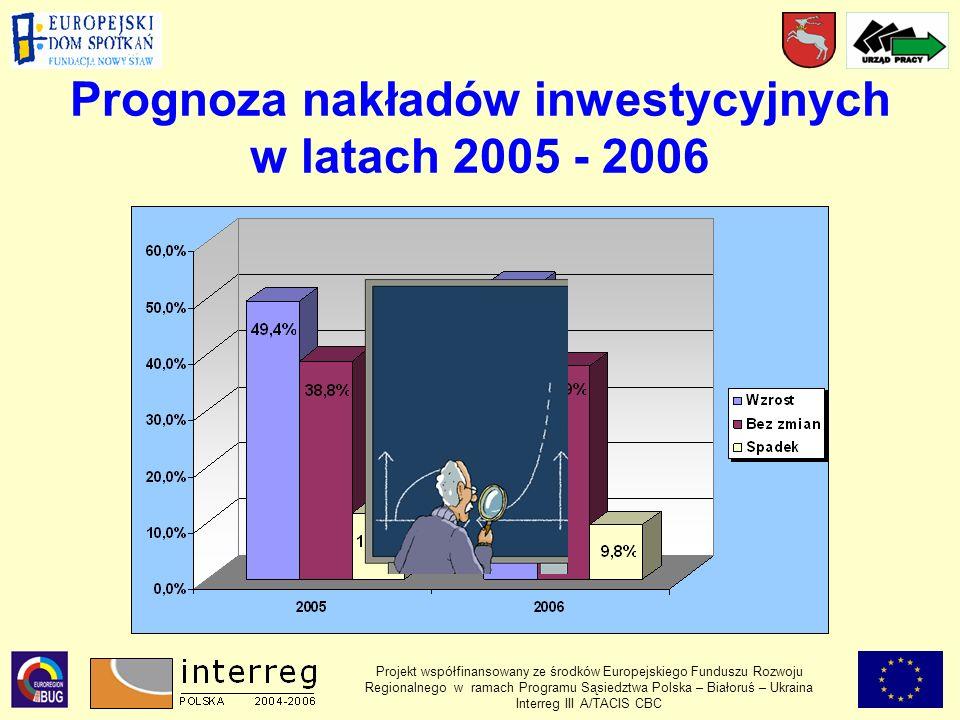 Prognoza nakładów inwestycyjnych w latach 2005 - 2006 Projekt współfinansowany ze środków Europejskiego Funduszu Rozwoju Regionalnego w ramach Programu Sąsiedztwa Polska – Białoruś – Ukraina Interreg III A/TACIS CBC