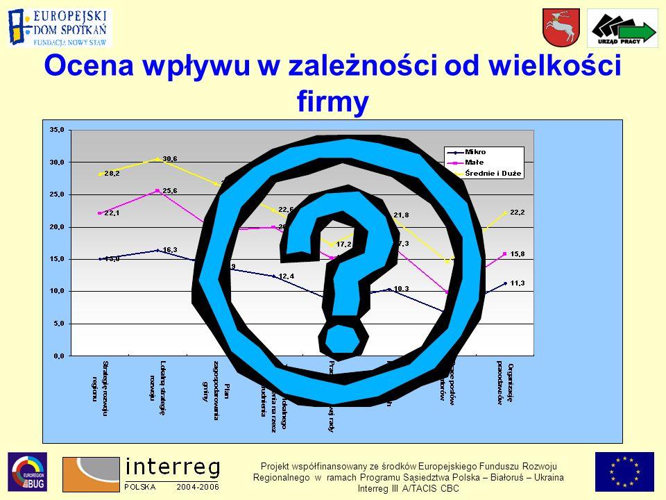 Ocena wpływu w zależności od wielkości firmy Projekt współfinansowany ze środków Europejskiego Funduszu Rozwoju Regionalnego w ramach Programu Sąsiedztwa Polska – Białoruś – Ukraina Interreg III A/TACIS CBC