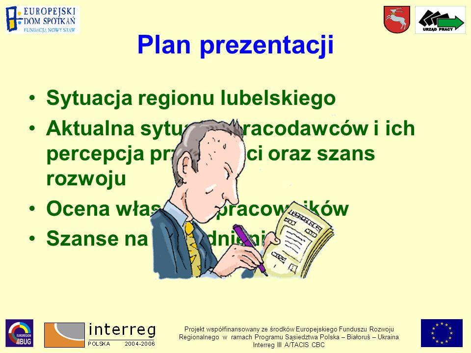 Plan prezentacji Sytuacja regionu lubelskiego Aktualna sytuacja pracodawców i ich percepcja przyszłości oraz szans rozwoju Ocena własnych pracowników Szanse na zatrudnienie Projekt współfinansowany ze środków Europejskiego Funduszu Rozwoju Regionalnego w ramach Programu Sąsiedztwa Polska – Białoruś – Ukraina Interreg III A/TACIS CBC