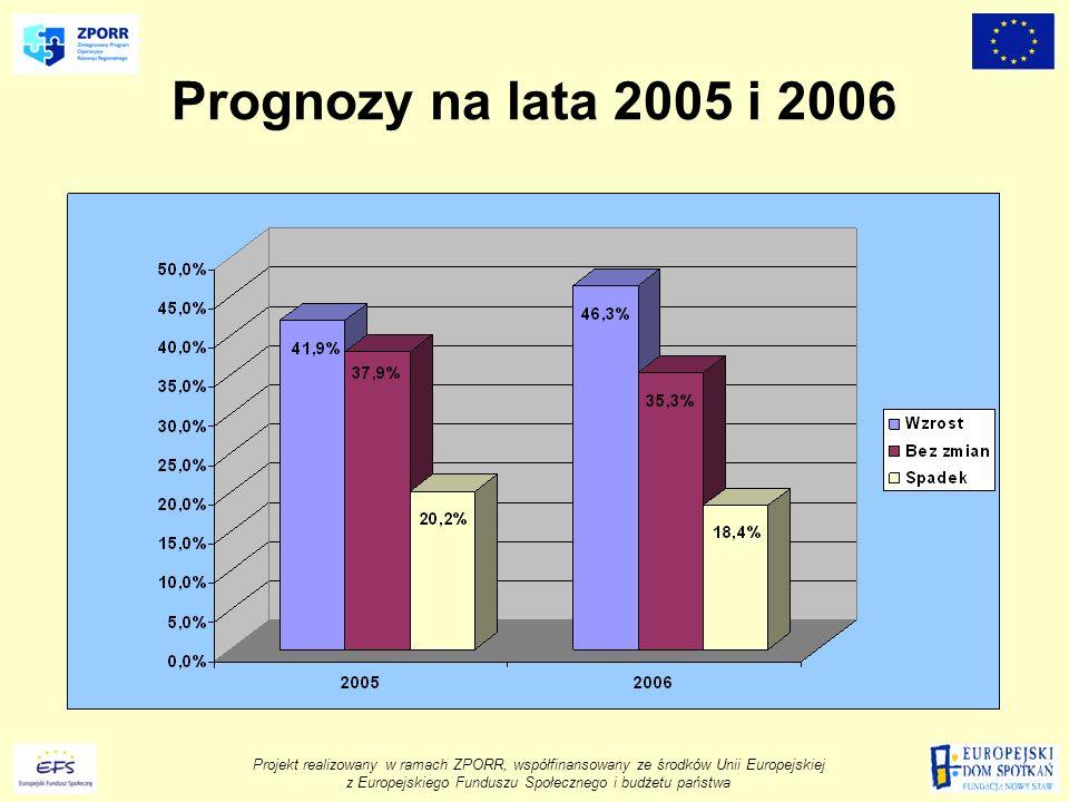 Projekt realizowany w ramach ZPORR, współfinansowany ze środków Unii Europejskiej z Europejskiego Funduszu Społecznego i budżetu państwa Prognozy na lata 2005 i 2006