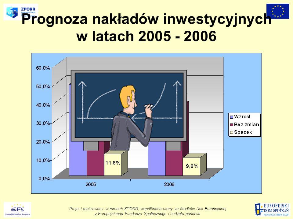 Projekt realizowany w ramach ZPORR, współfinansowany ze środków Unii Europejskiej z Europejskiego Funduszu Społecznego i budżetu państwa Prognoza nakładów inwestycyjnych w latach 2005 - 2006