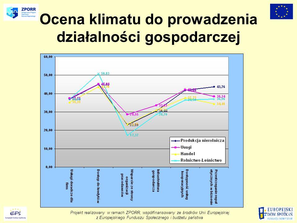 Projekt realizowany w ramach ZPORR, współfinansowany ze środków Unii Europejskiej z Europejskiego Funduszu Społecznego i budżetu państwa Ocena klimatu do prowadzenia działalności gospodarczej