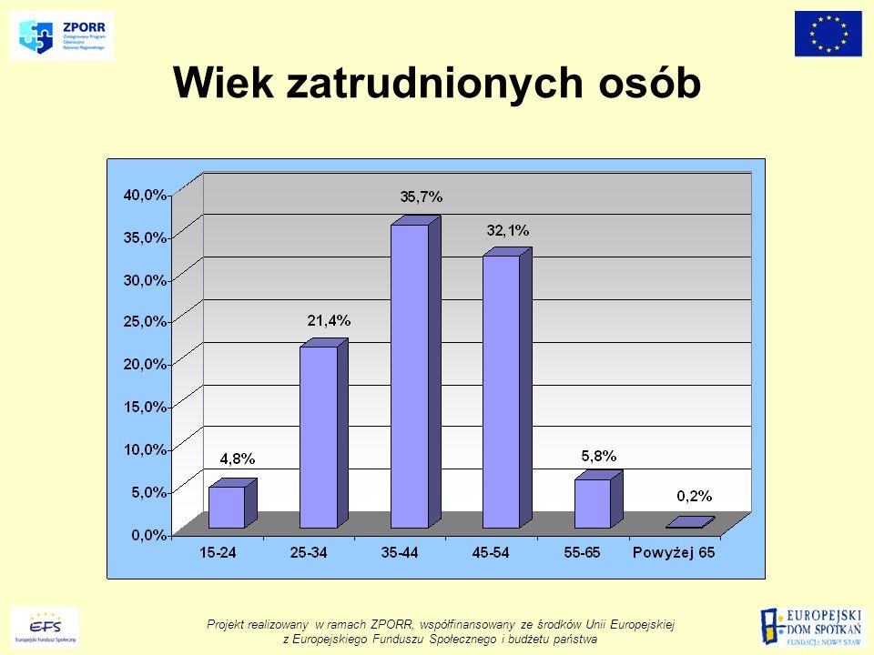 Projekt realizowany w ramach ZPORR, współfinansowany ze środków Unii Europejskiej z Europejskiego Funduszu Społecznego i budżetu państwa Wiek zatrudnionych osób