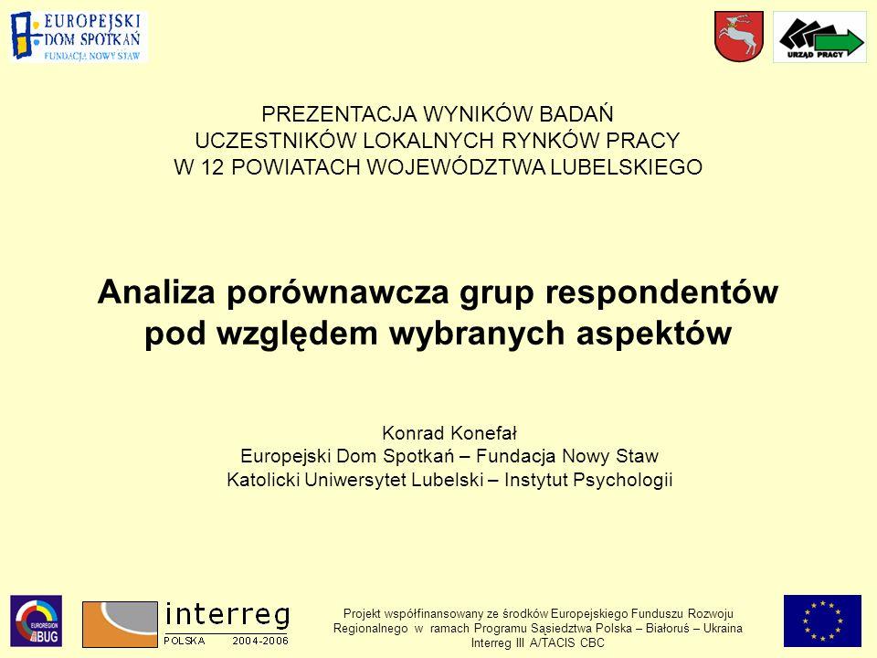 Projekt współfinansowany ze środków Europejskiego Funduszu Rozwoju Regionalnego w ramach Programu Sąsiedztwa Polska – Białoruś – Ukraina Interreg III A/TACIS CBC Analiza porównawcza grup respondentów pod względem wybranych aspektów PREZENTACJA WYNIKÓW BADAŃ UCZESTNIKÓW LOKALNYCH RYNKÓW PRACY W 12 POWIATACH WOJEWÓDZTWA LUBELSKIEGO Konrad Konefał Europejski Dom Spotkań – Fundacja Nowy Staw Katolicki Uniwersytet Lubelski – Instytut Psychologii