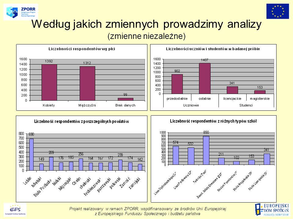 Projekt realizowany w ramach ZPORR, współfinansowany ze środków Unii Europejskiej z Europejskiego Funduszu Społecznego i budżetu państwa Według jakich zmiennych prowadzimy analizy (zmienne niezależne)
