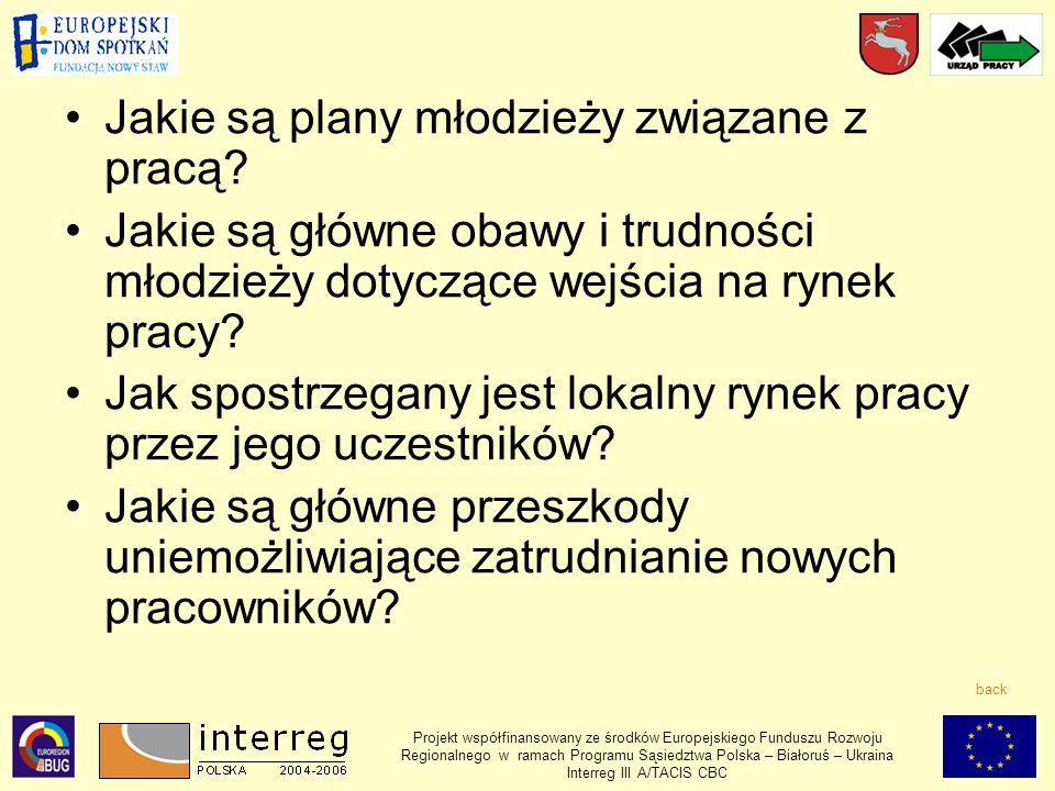 Projekt współfinansowany ze środków Europejskiego Funduszu Rozwoju Regionalnego w ramach Programu Sąsiedztwa Polska – Białoruś – Ukraina Interreg III A/TACIS CBC Jakie są plany młodzieży związane z pracą.