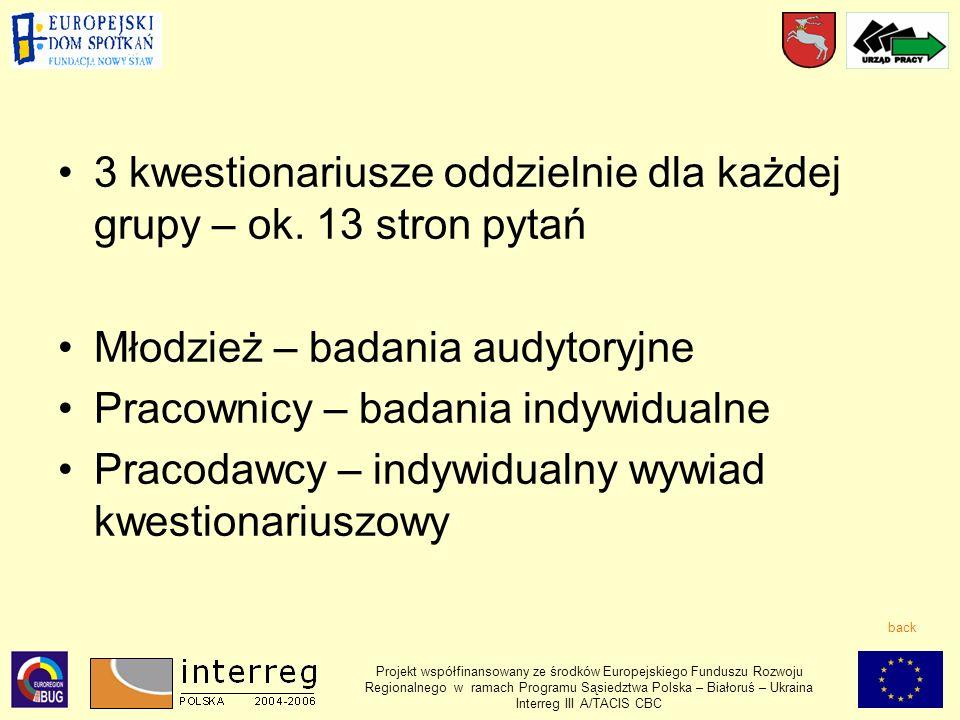Projekt współfinansowany ze środków Europejskiego Funduszu Rozwoju Regionalnego w ramach Programu Sąsiedztwa Polska – Białoruś – Ukraina Interreg III A/TACIS CBC 3 kwestionariusze oddzielnie dla każdej grupy – ok.