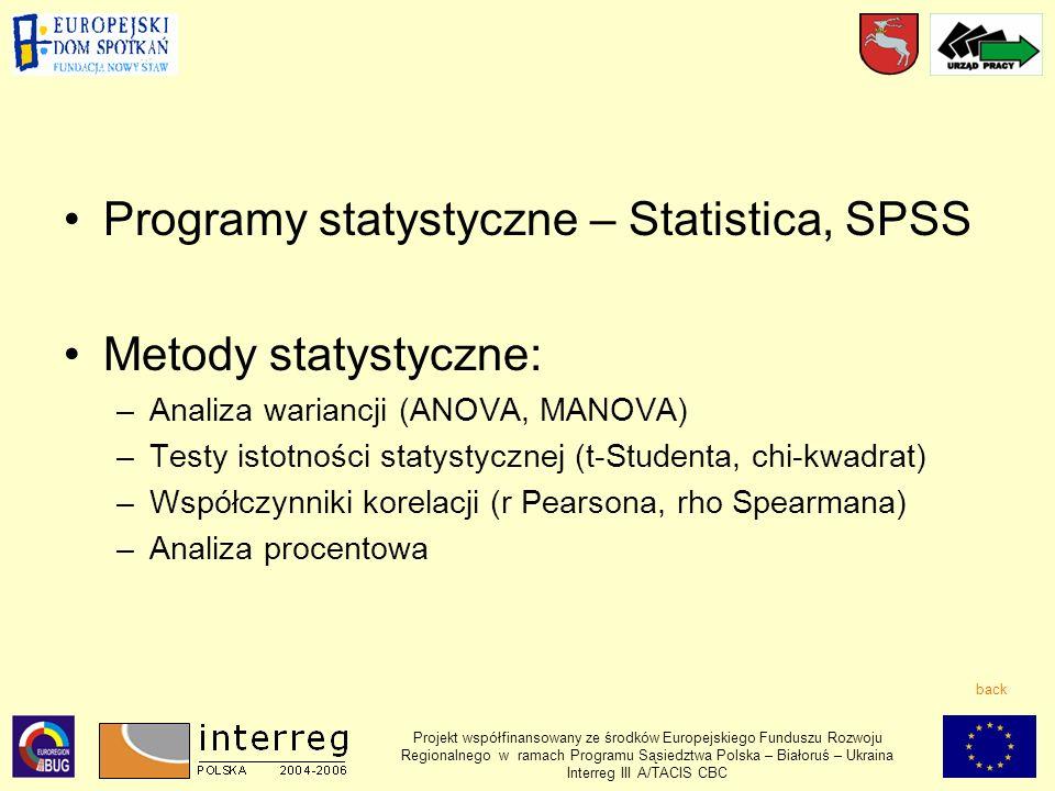 Projekt współfinansowany ze środków Europejskiego Funduszu Rozwoju Regionalnego w ramach Programu Sąsiedztwa Polska – Białoruś – Ukraina Interreg III A/TACIS CBC Programy statystyczne – Statistica, SPSS Metody statystyczne: –Analiza wariancji (ANOVA, MANOVA) –Testy istotności statystycznej (t-Studenta, chi-kwadrat) –Współczynniki korelacji (r Pearsona, rho Spearmana) –Analiza procentowa back