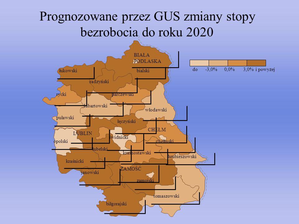 Prognozowane przez GUS zmiany stopy bezrobocia do roku 2020 świdnicki bialski łukowski radzyński włodawski chełmski puławski kraśnicki opolski rycki l