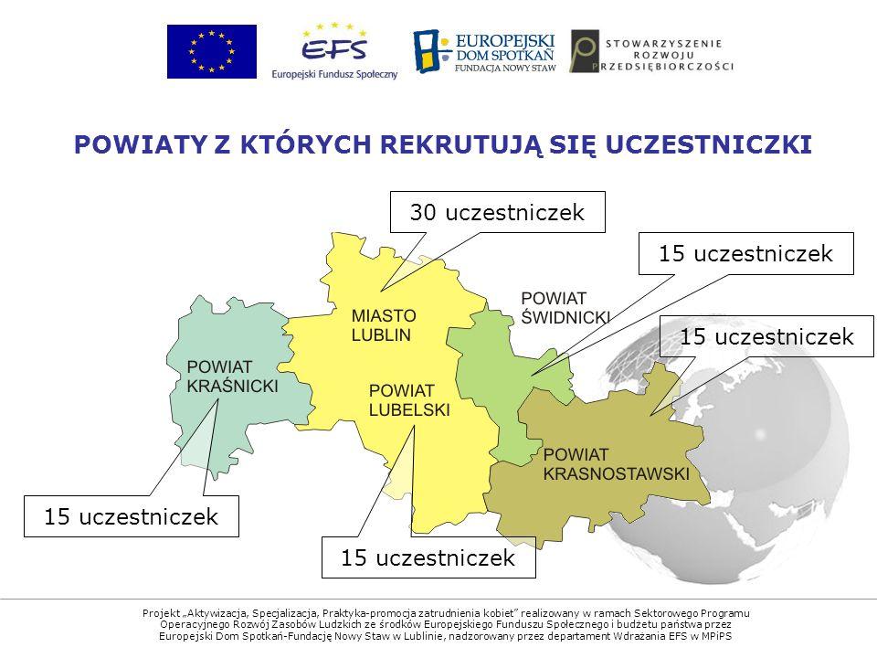 Projekt Aktywizacja, Specjalizacja, Praktyka-promocja zatrudnienia kobiet realizowany w ramach Sektorowego Programu Operacyjnego Rozwój Zasobów Ludzkich ze środków Europejskiego Funduszu Społecznego i budżetu państwa przez Europejski Dom Spotkań-Fundację Nowy Staw w Lublinie, nadzorowany przez departament Wdrażania EFS w MPiPS POWIATY Z KTÓRYCH REKRUTUJĄ SIĘ UCZESTNICZKI 30 uczestniczek 15 uczestniczek