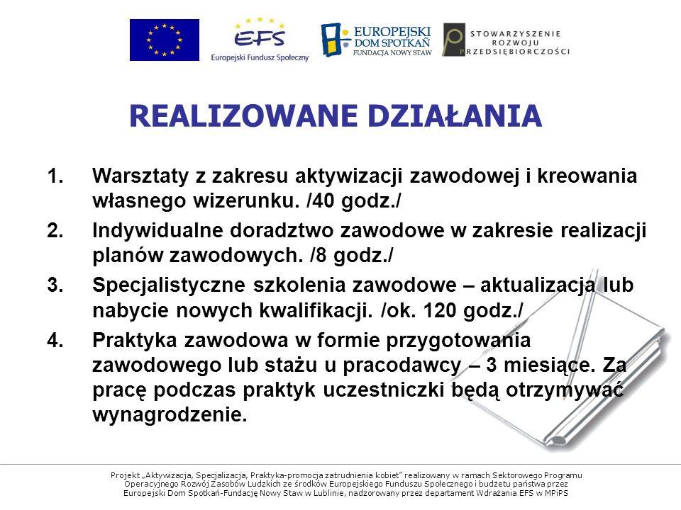 Projekt Aktywizacja, Specjalizacja, Praktyka-promocja zatrudnienia kobiet realizowany w ramach Sektorowego Programu Operacyjnego Rozwój Zasobów Ludzkich ze środków Europejskiego Funduszu Społecznego i budżetu państwa przez Europejski Dom Spotkań-Fundację Nowy Staw w Lublinie, nadzorowany przez departament Wdrażania EFS w MPiPS 1.Warsztaty z zakresu aktywizacji zawodowej i kreowania własnego wizerunku.