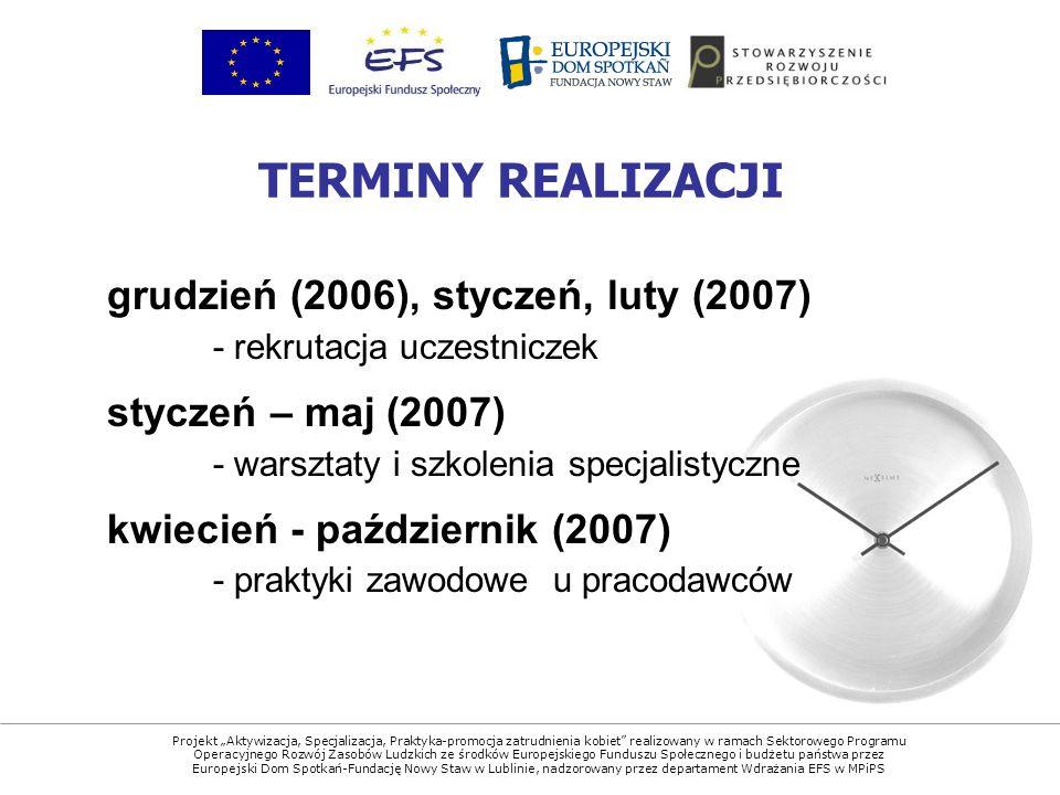 Projekt Aktywizacja, Specjalizacja, Praktyka-promocja zatrudnienia kobiet realizowany w ramach Sektorowego Programu Operacyjnego Rozwój Zasobów Ludzkich ze środków Europejskiego Funduszu Społecznego i budżetu państwa przez Europejski Dom Spotkań-Fundację Nowy Staw w Lublinie, nadzorowany przez departament Wdrażania EFS w MPiPS grudzień (2006), styczeń, luty (2007) - rekrutacja uczestniczek styczeń – maj (2007) - warsztaty i szkolenia specjalistyczne kwiecień - październik (2007) - praktyki zawodowe u pracodawców TERMINY REALIZACJI