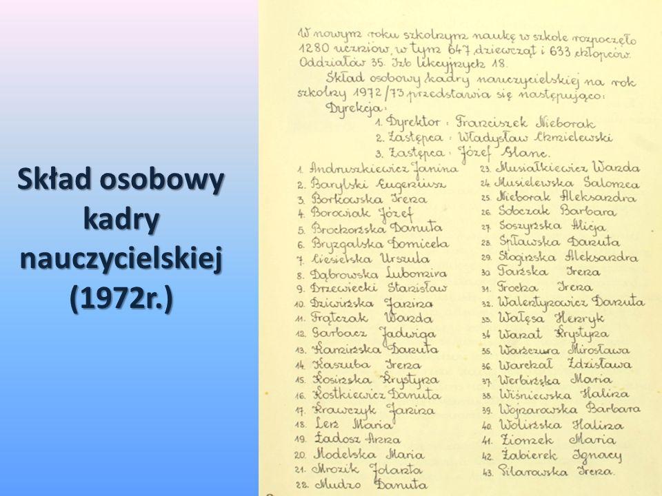 Skład osobowy kadry nauczycielskiej (1972r.)