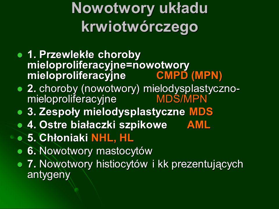 Nowotwory układu krwiotwórczego 1. Przewlekłe choroby mieloproliferacyjne=nowotwory mieloproliferacyjne CMPD (MPN) 1. Przewlekłe choroby mieloprolifer