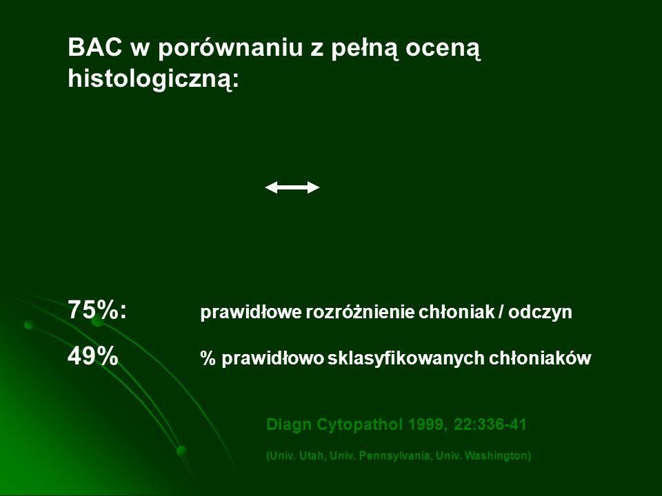 BAC w porównaniu z pełną oceną histologiczną: 75%: prawidłowe rozróżnienie chłoniak / odczyn 49% % prawidłowo sklasyfikowanych chłoniaków Diagn Cytopa