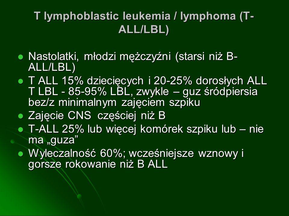 T lymphoblastic leukemia / lymphoma (T- ALL/LBL) Nastolatki, młodzi mężczyźni (starsi niż B- ALL/LBL) Nastolatki, młodzi mężczyźni (starsi niż B- ALL/