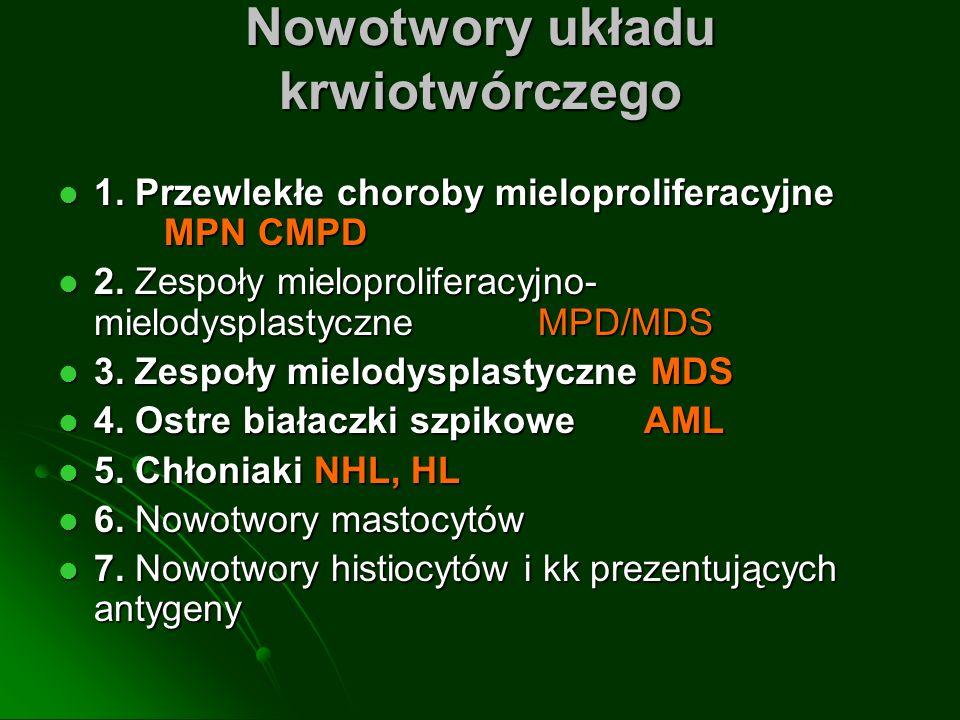 Nowotwory układu krwiotwórczego 1.Przewlekłe choroby mieloproliferacyjne MPN CMPD 1.