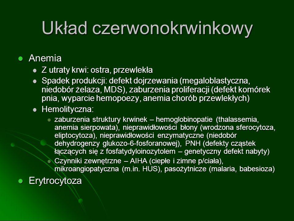 Układ czerwonokrwinkowy Anemia Anemia Z utraty krwi: ostra, przewlekła Z utraty krwi: ostra, przewlekła Spadek produkcji: defekt dojrzewania (megaloblastyczna, niedobór żelaza, MDS), zaburzenia proliferacji (defekt komórek pnia, wyparcie hemopoezy, anemia chorób przewlekłych) Spadek produkcji: defekt dojrzewania (megaloblastyczna, niedobór żelaza, MDS), zaburzenia proliferacji (defekt komórek pnia, wyparcie hemopoezy, anemia chorób przewlekłych) Hemolityczna: Hemolityczna: zaburzenia struktury krwinek – hemoglobinopatie (thalassemia, anemia sierpowata), nieprawidłowości błony (wrodzona sferocytoza, eliptocytoza), nieprawidłowości enzymatyczne (niedobór dehydrogenzy glukozo-6-fosforanowej), PNH (defekty cząstek łączących się z fosfatydyloinozytolem – genetyczny defekt nabyty) zaburzenia struktury krwinek – hemoglobinopatie (thalassemia, anemia sierpowata), nieprawidłowości błony (wrodzona sferocytoza, eliptocytoza), nieprawidłowości enzymatyczne (niedobór dehydrogenzy glukozo-6-fosforanowej), PNH (defekty cząstek łączących się z fosfatydyloinozytolem – genetyczny defekt nabyty) Czynniki zewnętrzne – AIHA (ciepłe i zimne p/ciała), mikroangiopatyczna (m.in.