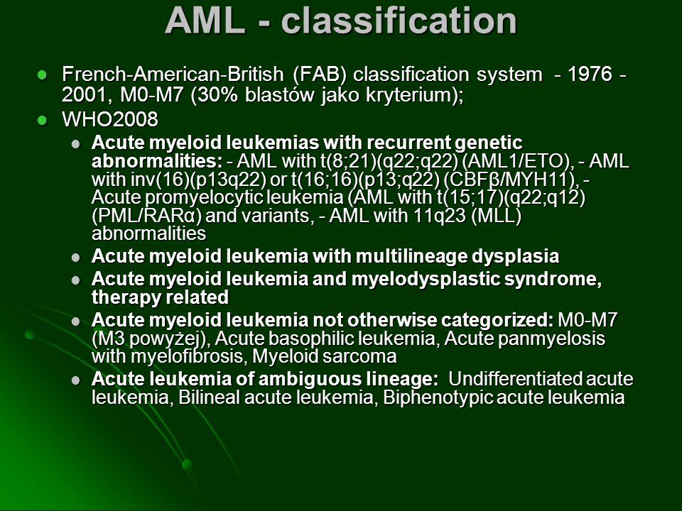AML - classification French-American-British (FAB) classification system - 1976 - 2001, M0-M7 (30% blastów jako kryterium); French-American-British (FAB) classification system - 1976 - 2001, M0-M7 (30% blastów jako kryterium); WHO2008 WHO2008 Acute myeloid leukemias with recurrent genetic abnormalities: - AML with t(8;21)(q22;q22) (AML1/ETO), - AML with inv(16)(p13q22) or t(16;16)(p13;q22) (CBFβ/MYH11), - Acute promyelocytic leukemia (AML with t(15;17)(q22;q12) (PML/RARα) and variants, - AML with 11q23 (MLL) abnormalities Acute myeloid leukemias with recurrent genetic abnormalities: - AML with t(8;21)(q22;q22) (AML1/ETO), - AML with inv(16)(p13q22) or t(16;16)(p13;q22) (CBFβ/MYH11), - Acute promyelocytic leukemia (AML with t(15;17)(q22;q12) (PML/RARα) and variants, - AML with 11q23 (MLL) abnormalities Acute myeloid leukemia with multilineage dysplasia Acute myeloid leukemia with multilineage dysplasia Acute myeloid leukemia and myelodysplastic syndrome, therapy related Acute myeloid leukemia and myelodysplastic syndrome, therapy related Acute myeloid leukemia not otherwise categorized: M0-M7 (M3 powyżej), Acute basophilic leukemia, Acute panmyelosis with myelofibrosis, Myeloid sarcoma Acute myeloid leukemia not otherwise categorized: M0-M7 (M3 powyżej), Acute basophilic leukemia, Acute panmyelosis with myelofibrosis, Myeloid sarcoma Acute leukemia of ambiguous lineage: Undifferentiated acute leukemia, Bilineal acute leukemia, Biphenotypic acute leukemia Acute leukemia of ambiguous lineage: Undifferentiated acute leukemia, Bilineal acute leukemia, Biphenotypic acute leukemia