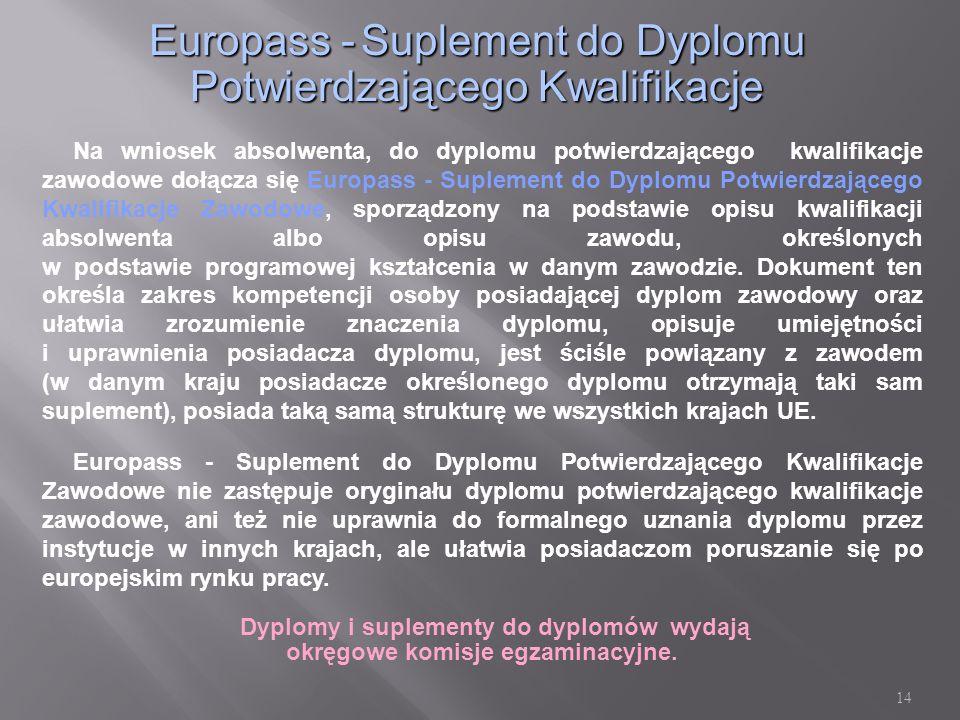 14 Na wniosek absolwenta, do dyplomu potwierdzającego kwalifikacje zawodowe dołącza się Europass - Suplement do Dyplomu Potwierdzającego Kwalifikacje