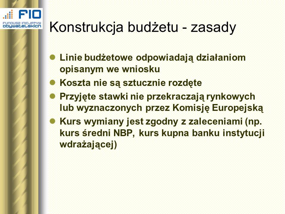 Konstrukcja budżetu - zasady Linie budżetowe odpowiadają działaniom opisanym we wniosku Koszta nie są sztucznie rozdęte Przyjęte stawki nie przekracza
