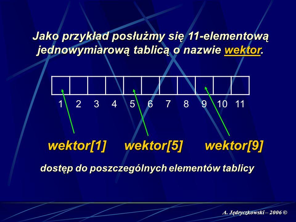 A. Jędryczkowski – 2006 © 1234567891011 Jako przykład posłużmy się 11-elementową jednowymiarową tablicą o nazwie wektor. dostęp do poszczególnych elem