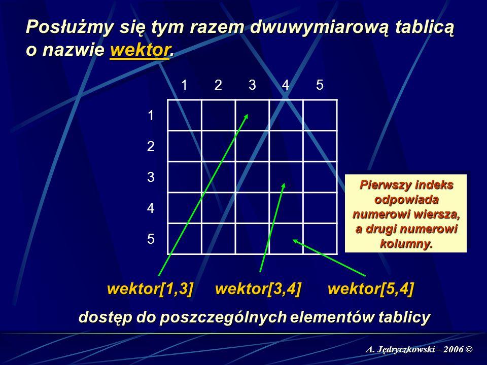 A. Jędryczkowski – 2006 © 12345 1 2 3 4 5 Posłużmy się tym razem dwuwymiarową tablicą o nazwie wektor. wektor[1,3] wektor[3,4] wektor[5,4] dostęp do p