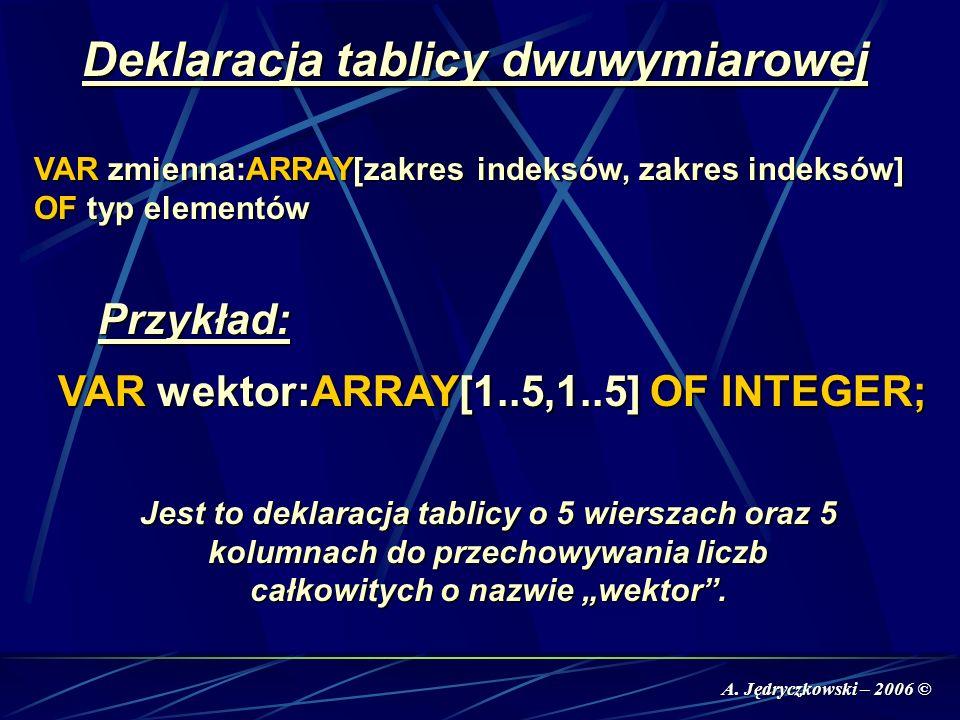 A. Jędryczkowski – 2006 © Deklaracja tablicy dwuwymiarowej VAR zmienna:ARRAY[zakres indeksów, zakres indeksów] OF typ elementów Przykład: VAR wektor:A